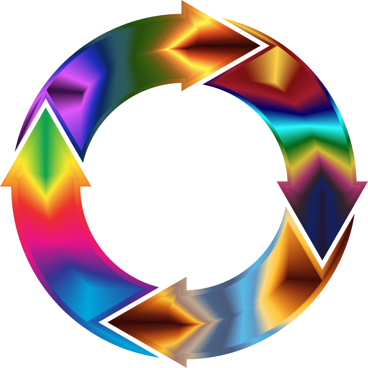 Circular Procurement Best Practice Report – Helps Organisations Identify Needs and Ask Different Questions