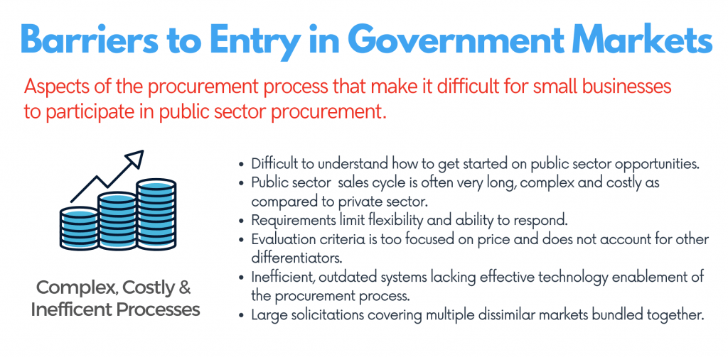 Barriers to Entry Survey in Progress But What Have Suppliers Said So Far?