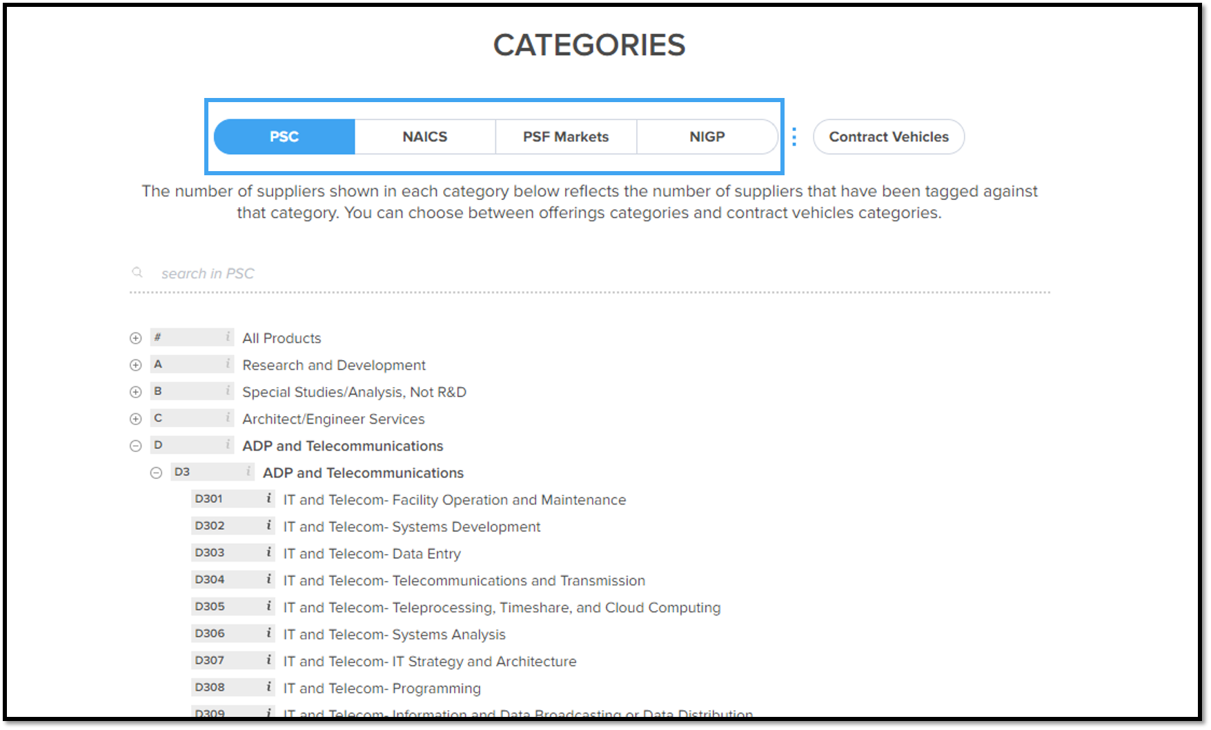 GovShop category codes help government contracting professionals navigate the complex public sector marketplace