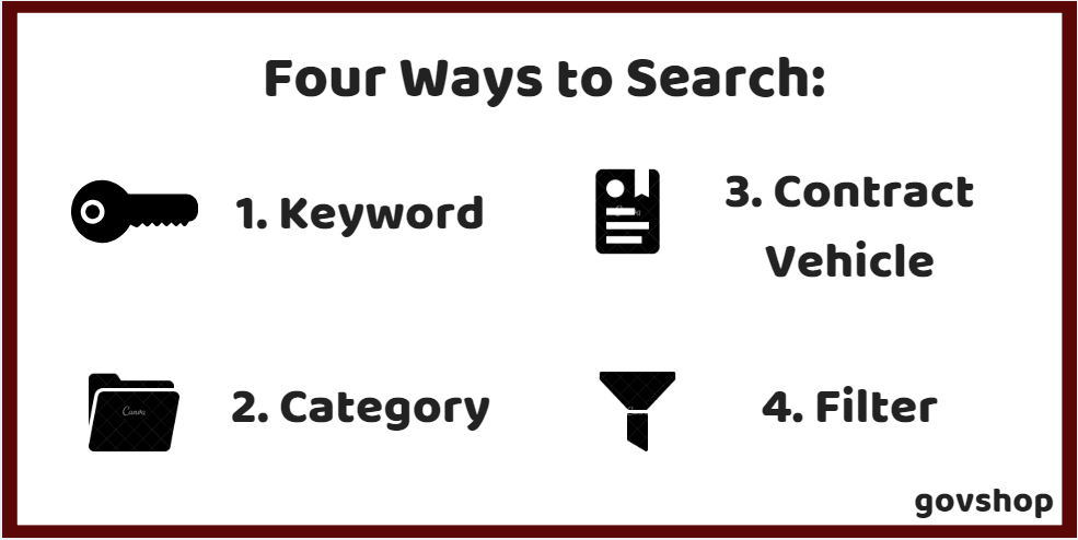 GovShop offers for ways to search: keyword, category, contract vehicle, filter