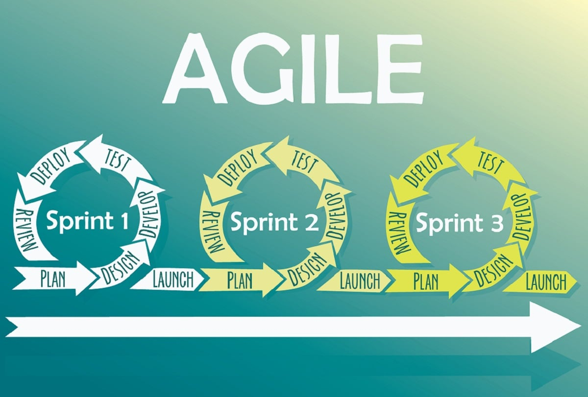 Agile at DOD: Going Beyond Sticky Notes and Standing Meetings