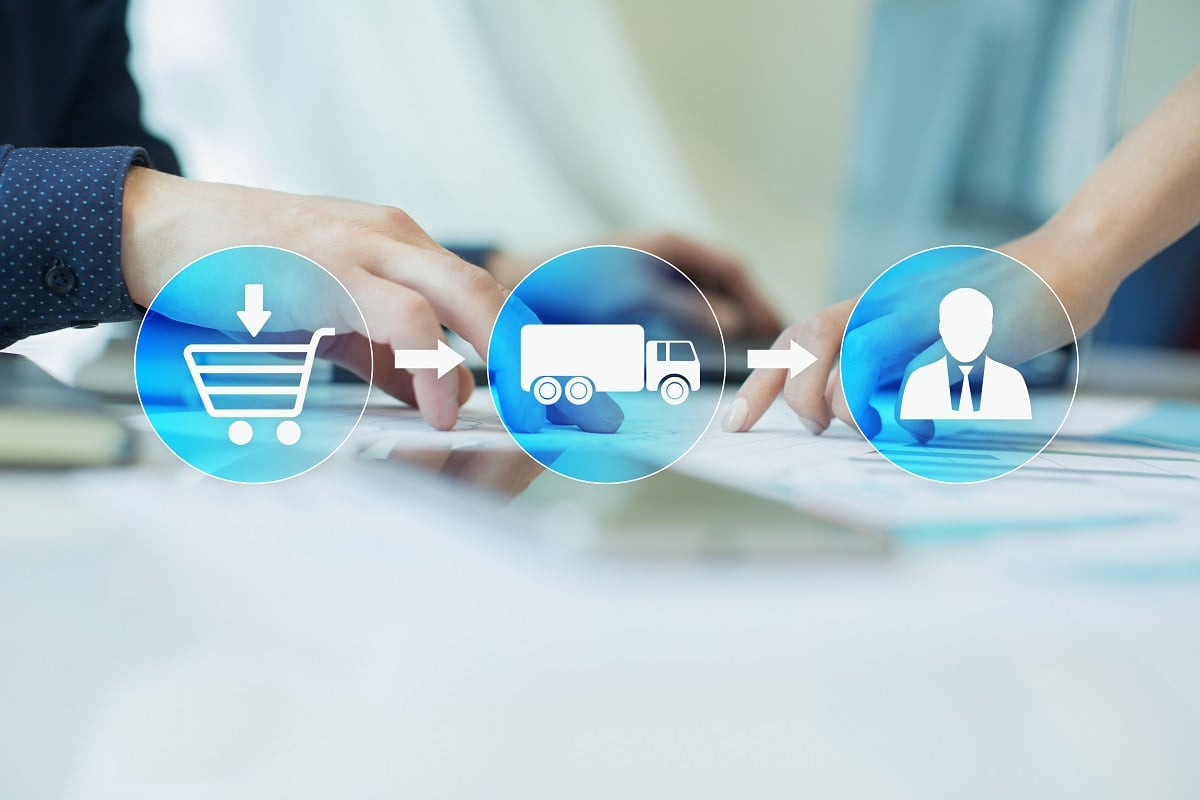 Benefits of Looking at Supply Chain Management As Part of an SRM Approach