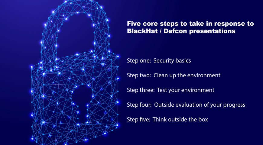 Five Core Steps to Take in Response to BlackHat/Defcon Presentations